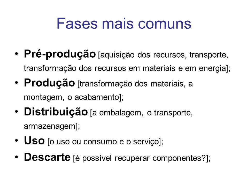 25/03/2017 Fases mais comuns. Pré-produção [aquisição dos recursos, transporte, transformação dos recursos em materiais e em energia];